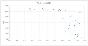 virgin-stats